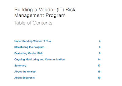 VRM Table of Contents