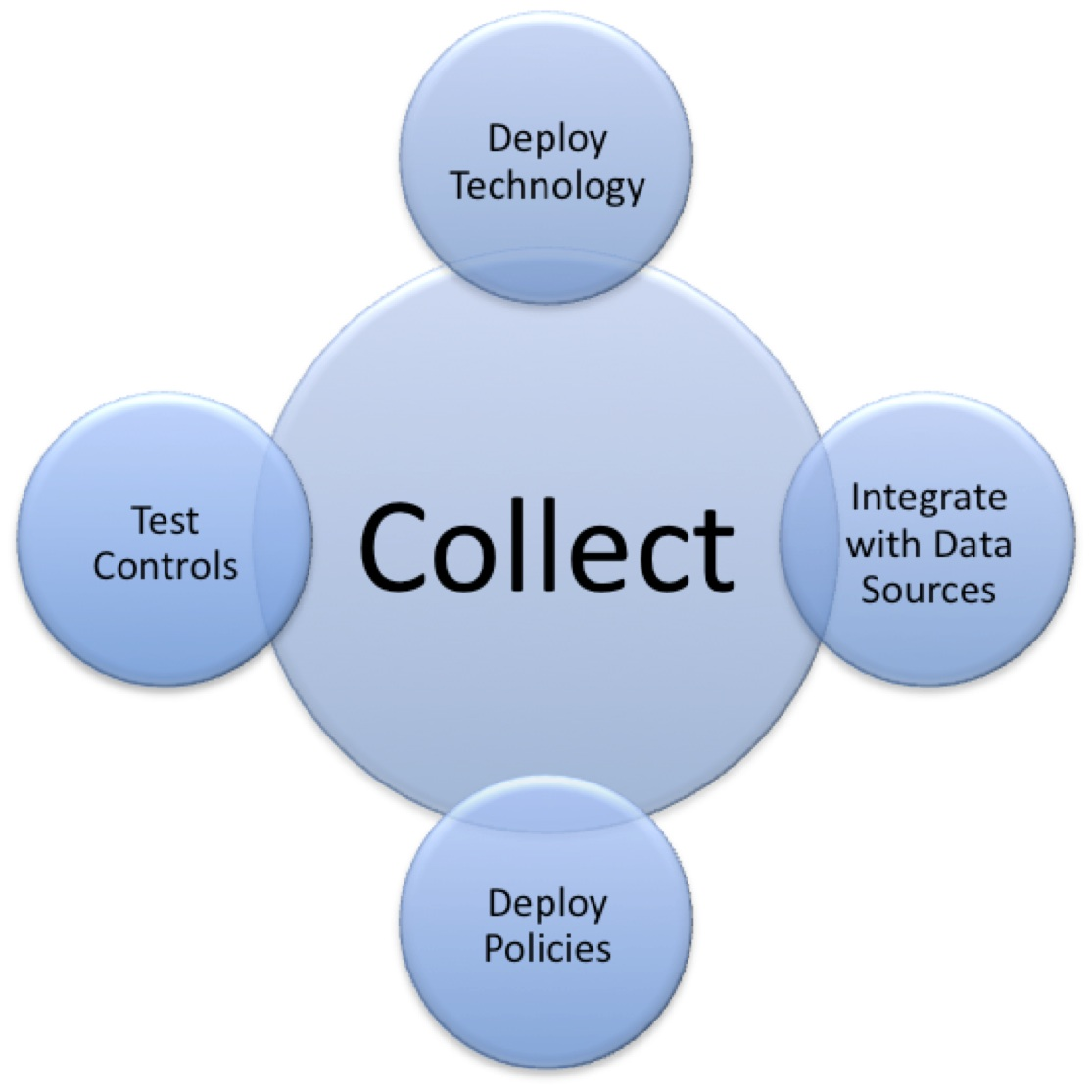 credit system and collection management a Credit and debt management operating standards and procedures handbook  credit management and debt collection plan and annual budget submission  section 10.