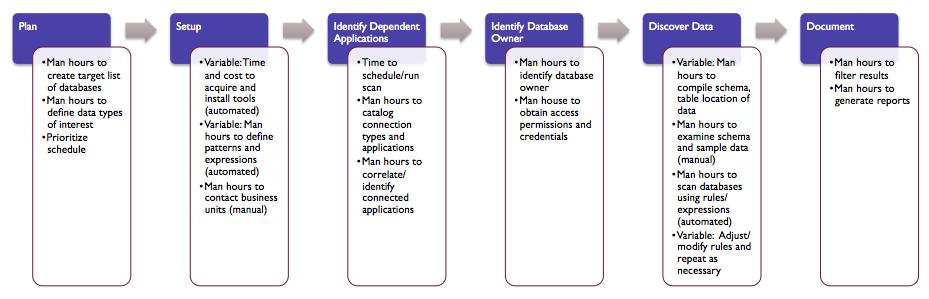 business plan templates