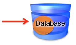 In-database